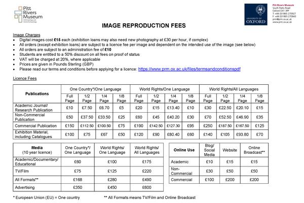 image fees